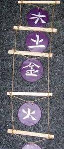 Banner Feng Shui cu cele 5 elemente - elementul Metal