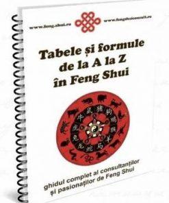 Tabele si formule de la A la Z in Feng Shui